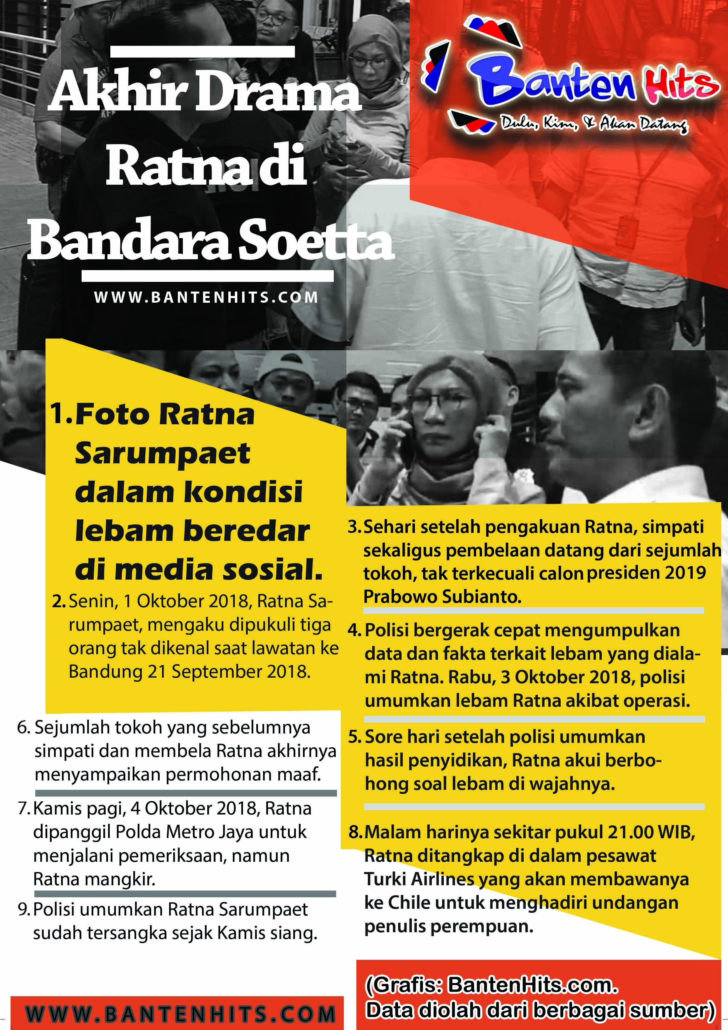 AKHIR DRAMA RATNA DI BANDARA SOETA (1) copy