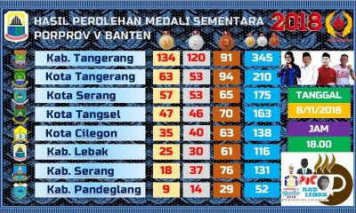 Kontingen Kabupaten Lebak Dapat Suntikan Medali Emas Lagi